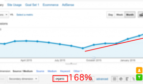 Yes, SEO still works – here's proof