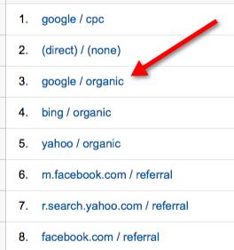 Google-Organic-Click