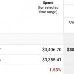 Adwords Shopping Campaigns: Targeting Exact Match Keywords